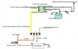 Comandos para activar y desactivar el encendido del motor